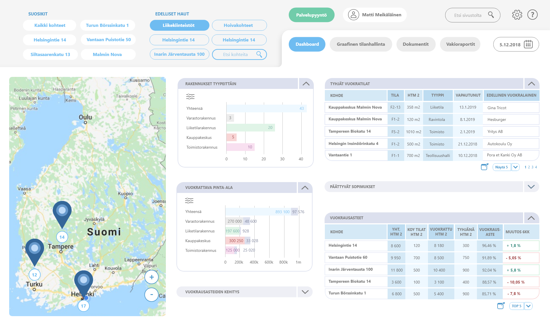 1_dashboard_oletus